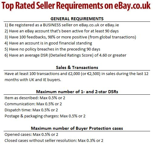 ebay seller terms and conditions example