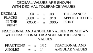 example of a very small value in scientufiv notation