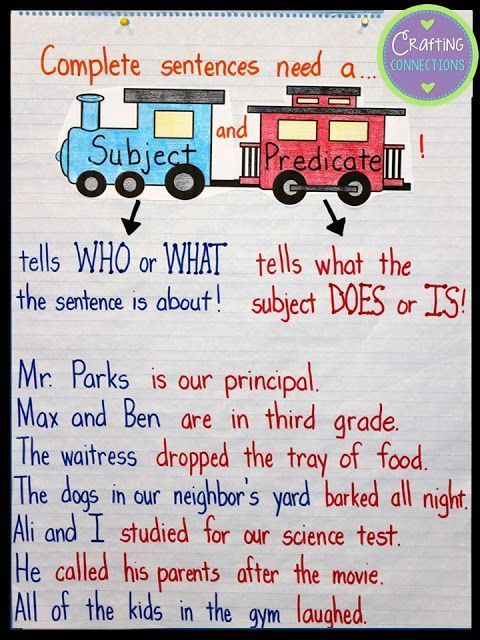what is a complete sentence example