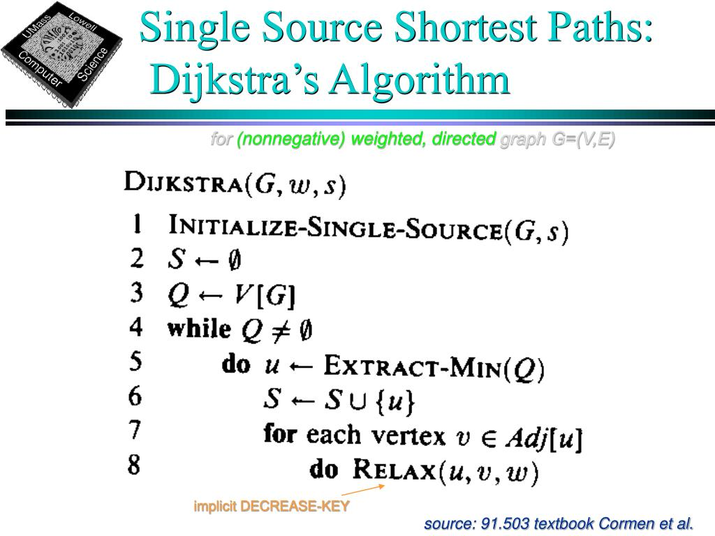 single source shortest path algorithm with example