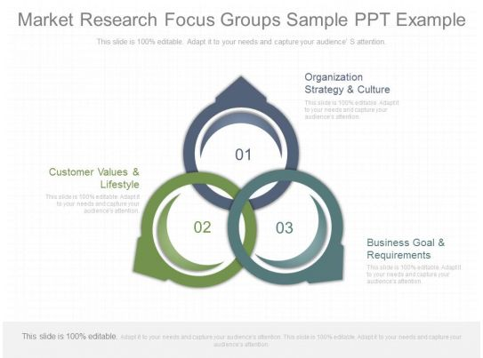 focus group research proposal example