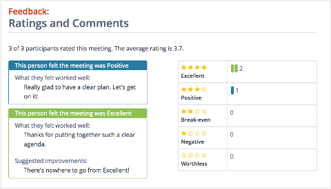 example of feedback to your team