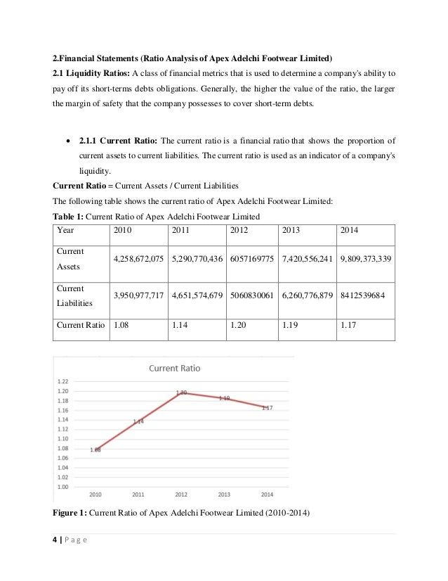ratio analysis of a company example