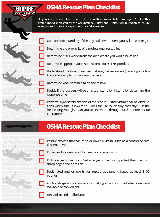 confined space rescue plan example