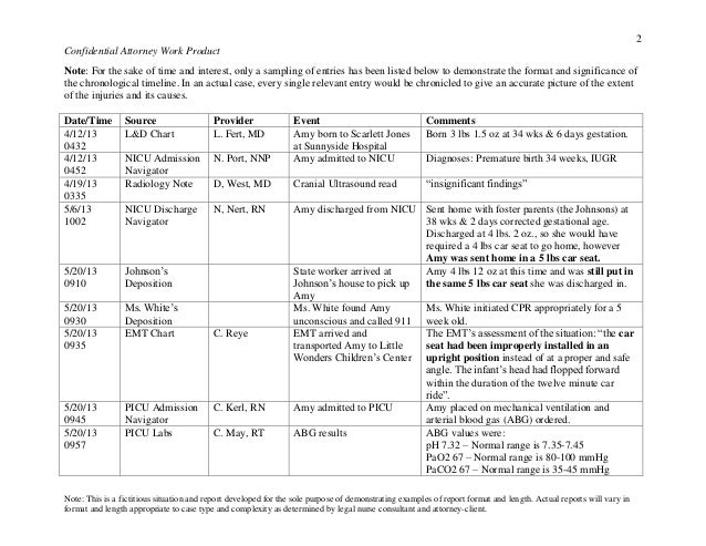 example chronology in federal court