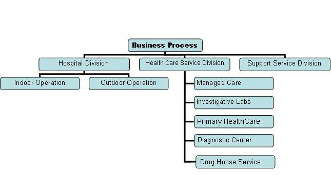 case report example management accounting curtin