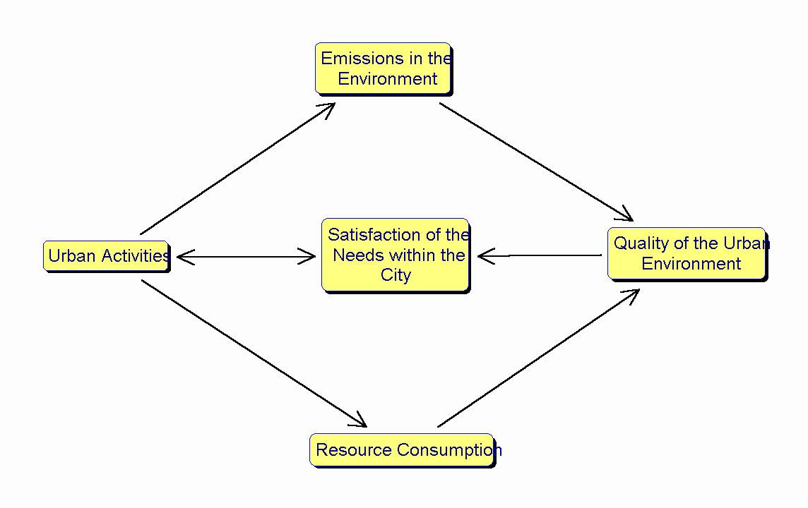 an example of a market research proposal
