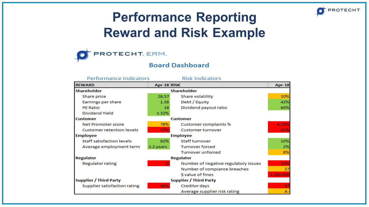 an example of a hazard report