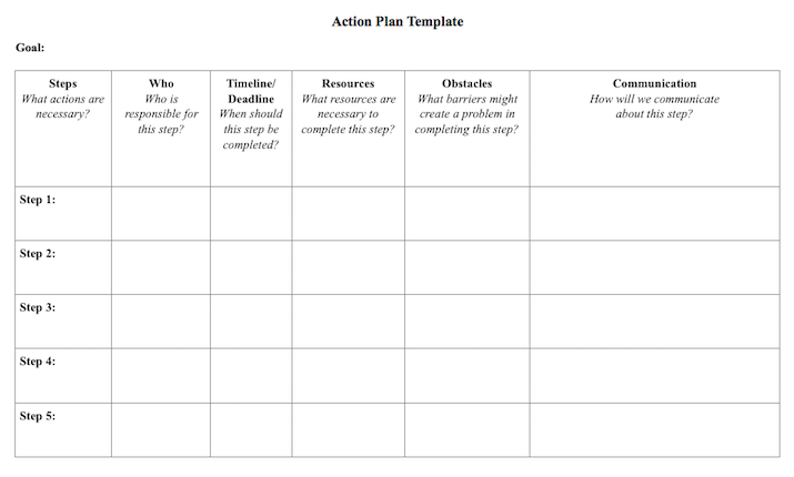 action plan example for student nurses