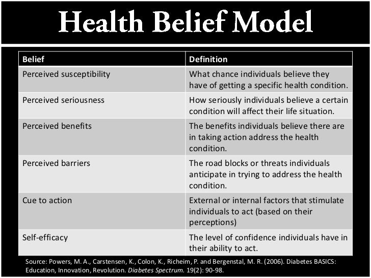 example of relation inferred self efficacy
