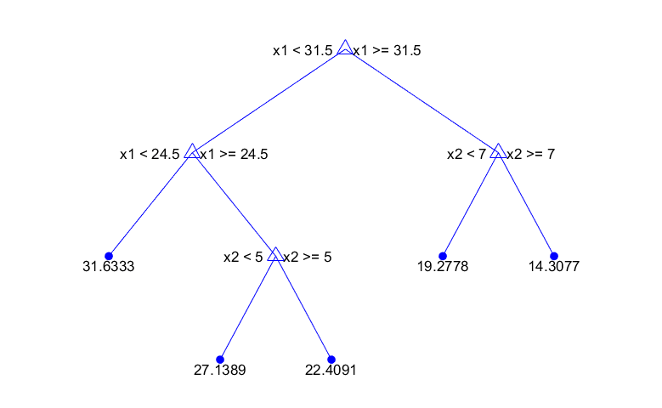 binary search tree example step by step