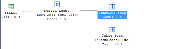 cast as int sql example