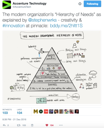 contemporary example of social stratification