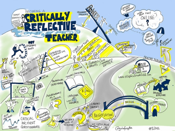 critical reflection on group work example