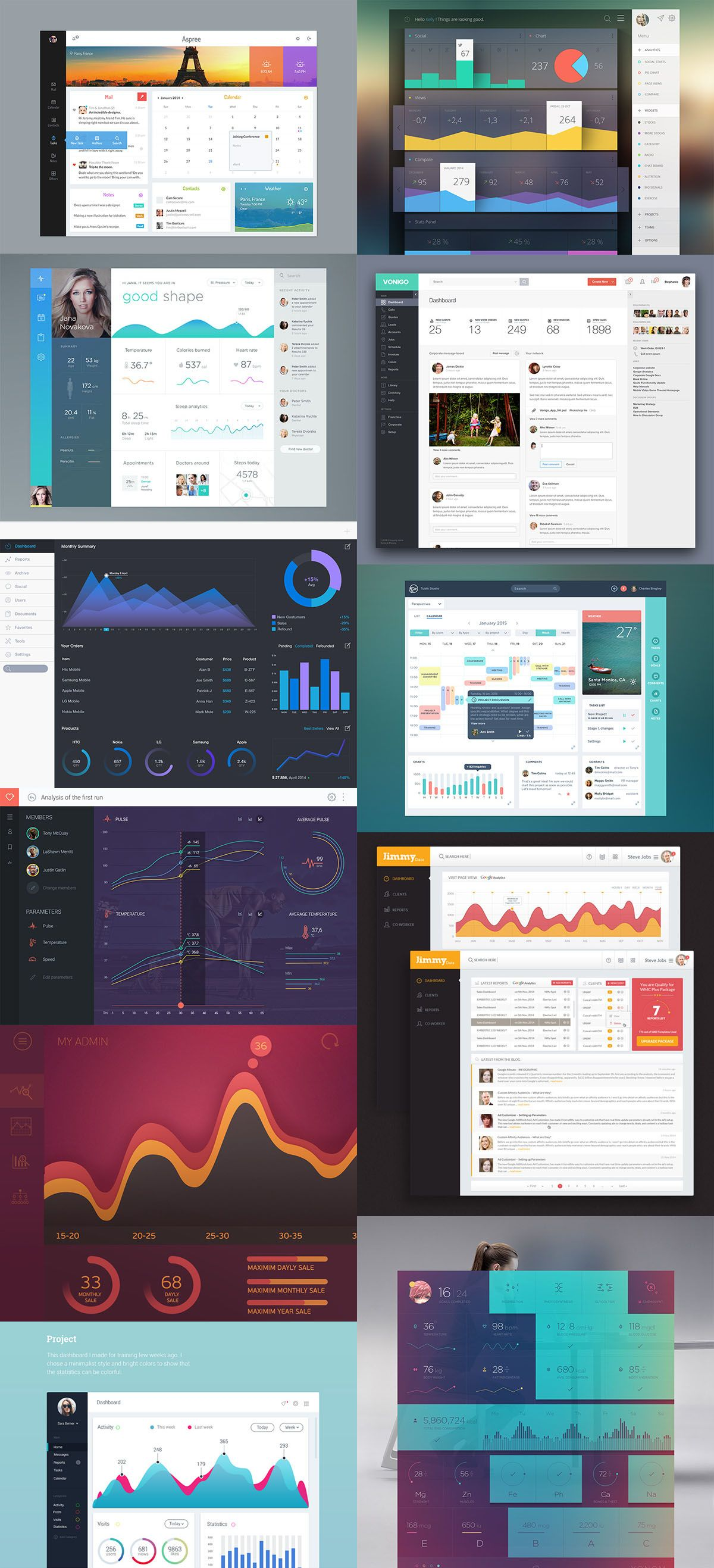 example of different website and introduction to ux and ui