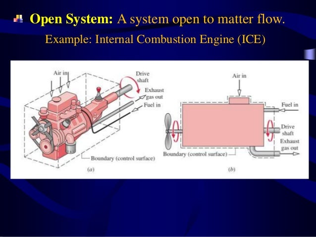 example of open system thermodynamics