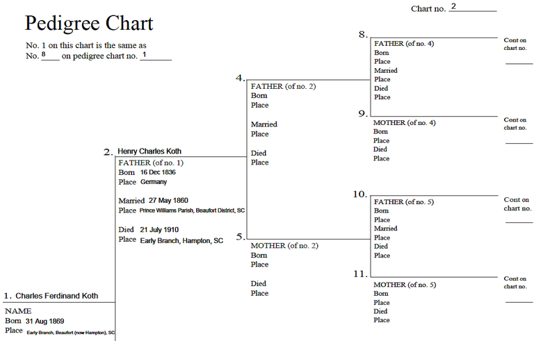 filling in a bowel chart example