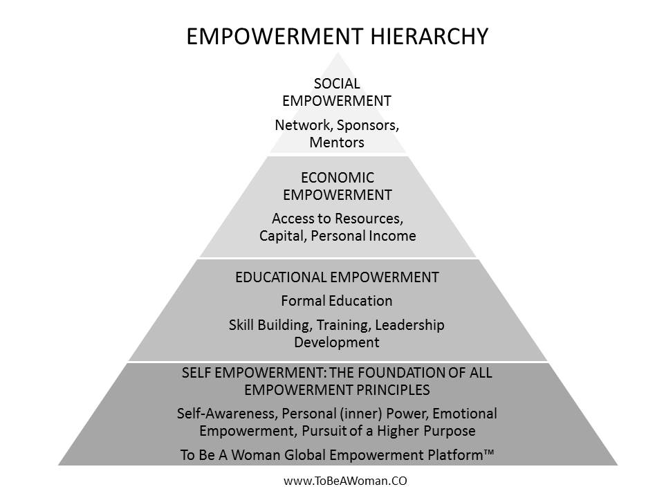 give me an example of empowerment