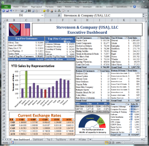 return on investment report example